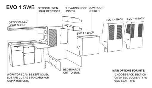 vw flat pack diagram