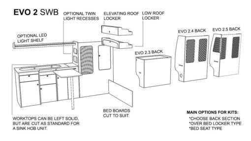 vw t5 furniture plan